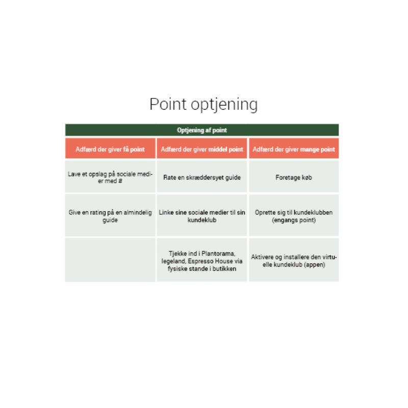plantorama-tabeller3
